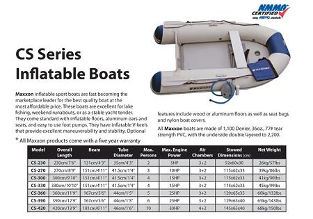 Maxxon Cs 230 Inflatable Boat Maxxon Inflatables