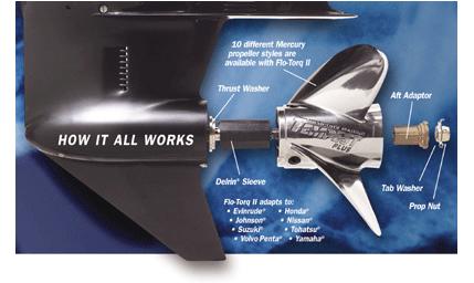 Quicksilver Flo Torq Ii Hub Kit